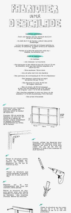 DIY  Un mur du0027escalade maison à construire soi-même - 18h39fr