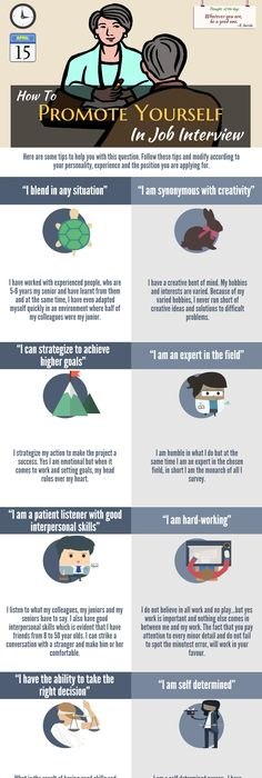 The Art Of The Interview Follow Up Email Infographic  Interview