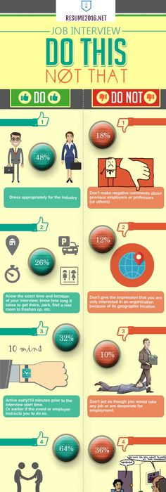 Master The Phone Interview. | Better Each Day | Pinterest | Phone,  Infographic And Job Interviews