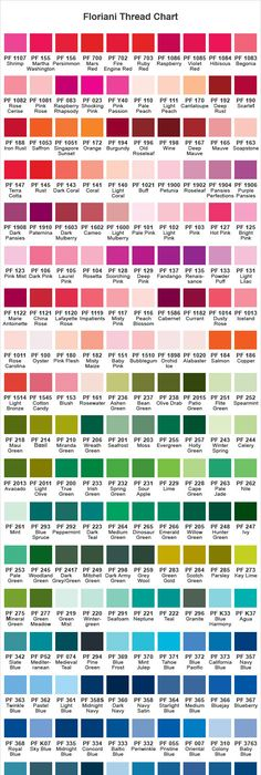Floriani Thread Color Chart For Hummingbirds Picswe