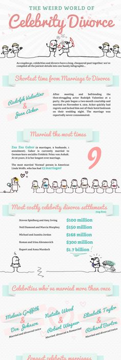 Divorce Statistics And Interesting Facts  Infographics