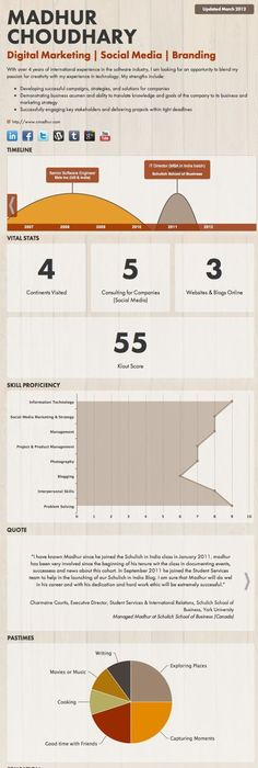 4 templates for infographic resumes infographic resume 4 templates for infographic resumes infographic resume infographic and template ccuart Images