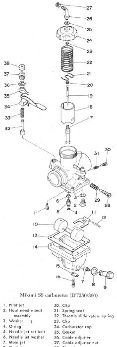 Honda CB750 SOHC Engine Diagram Cool Stuff Pinterest Honda - copy blueprint engines bp3501ctc1