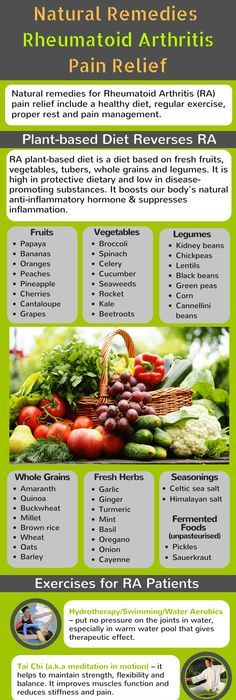 Diet chart for weight loss for pcos photo 1