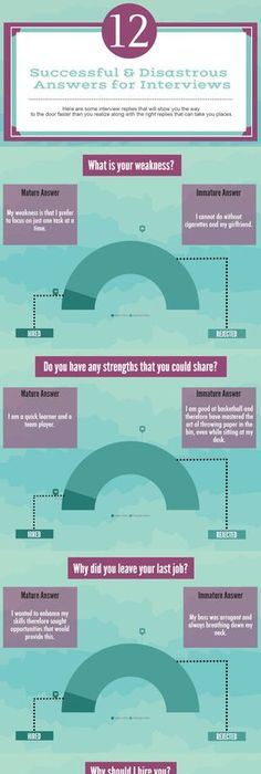How to successfully answer the interview question: \
