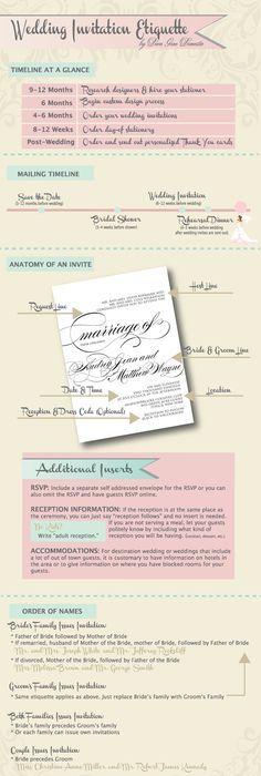 Wedding Invitation Wording Sample 2- Bride and Groom hosting - best of invitation letter to a wedding sample