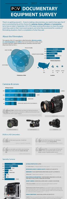Careers  Jobs In Filmmaking And Television Production There Are