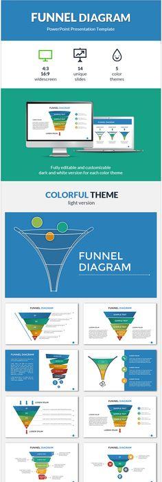 Global sci fi google slides template google slides presentation funnel diagram presentation template powerpoint templates toneelgroepblik Image collections