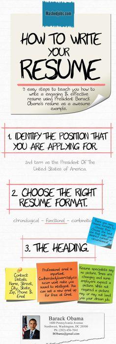 Resume Management Pinterest - how to prepare resume