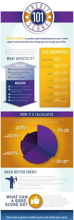 Mortgage Calculator  Calculator Budgeting And Dave Ramsey