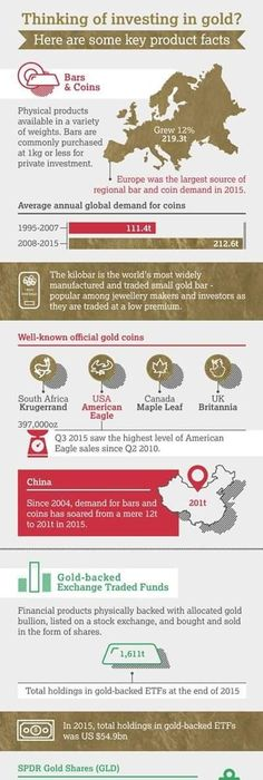 Pin by LBMA GOLD TRADING on Gold  Silver Bullions Pinterest