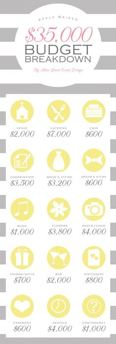 Wedding Budget Breakdown Guide  Pretty Little Wedding Planning