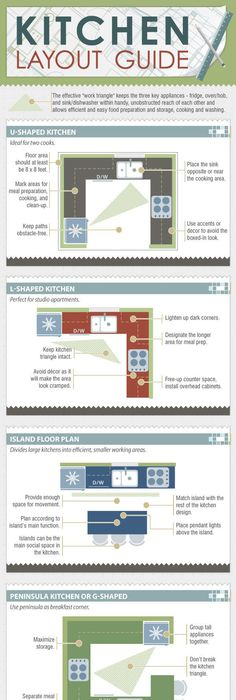 Kitchen Bath And Design Davenport Ia