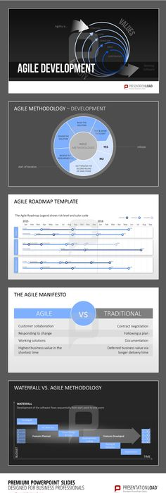 Agile Management Bundle: Waterfall vs. Agile Methodology. THE ...