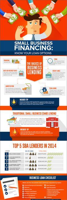 Trade school loan options