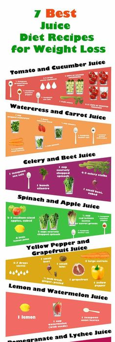 Diet plan for diabetes and heart disease