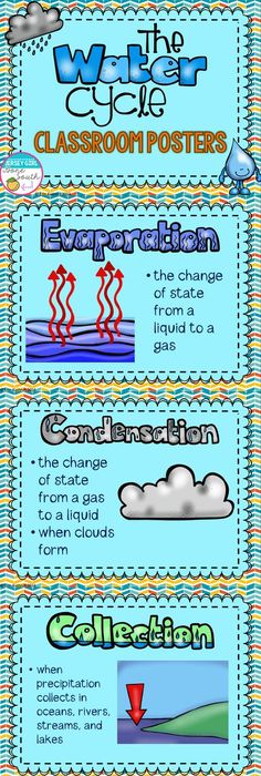 Free Science Worksheet Water Cycle Here 39 S Some