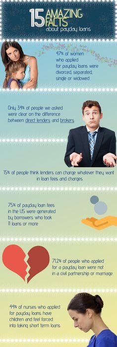 Www.cash loans photo 7