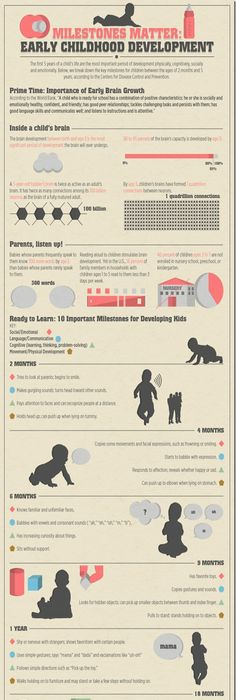 How to Raise a Happy, Successful, and Cooperative Child While - Baby Development Chart