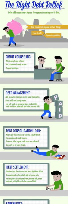 How to Get Out of Credit Card Debt, Based on Your Needs Debt