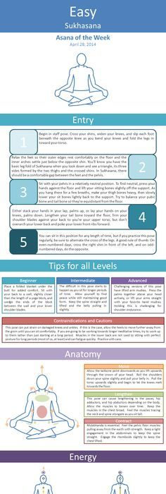 The eight steps of raja yoga infographic yogareligion pinterest asana of the week easy pose imgur fandeluxe Choice Image