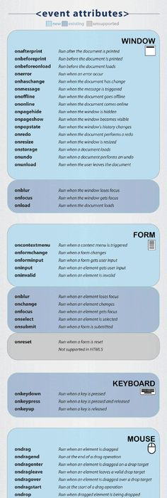 Blueprint CSS a css framework for web designers and developers #css - new blueprint sites css