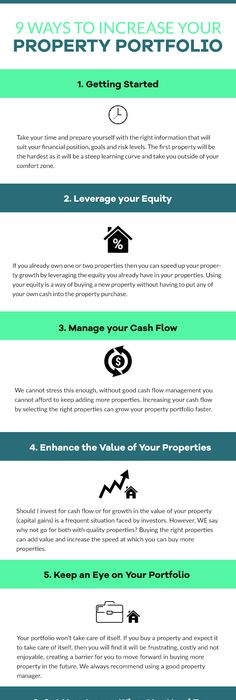 Millennials Real Estate Investment Infographic Real Estate - rental property analysis spreadsheet 2