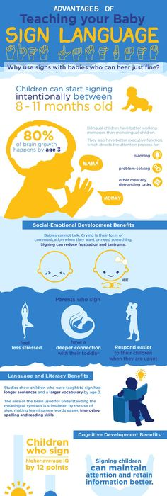Baby Sign Language Chart By Patricé | Baby | Pinterest | Sign Language Chart,  Baby Sign Language And Sign Language