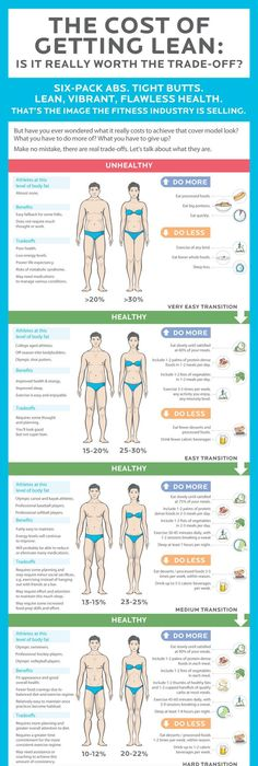 Workout routines for muscle building and fat loss picture 5