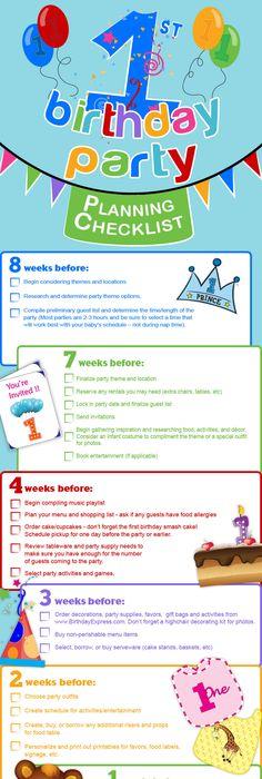 Kids Birthday Party Checklist  Birthdays Birthday Party Ideas