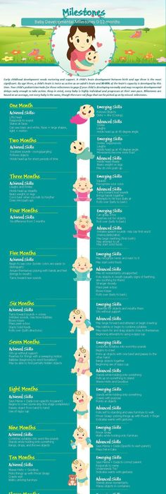 first pregnancy appointment questions you should ask Parents - Baby Development Chart