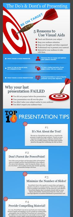 The DoS And DonTs Of Giving An Effective Presentation