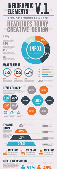 Free Kits To Create Cool Infographics For Designer