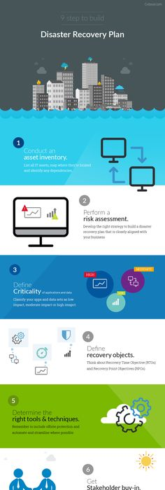 Steps To Creating A Basic Businesses Disaster Recovery Plan