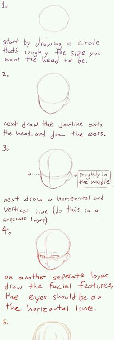 how to draw a head from below