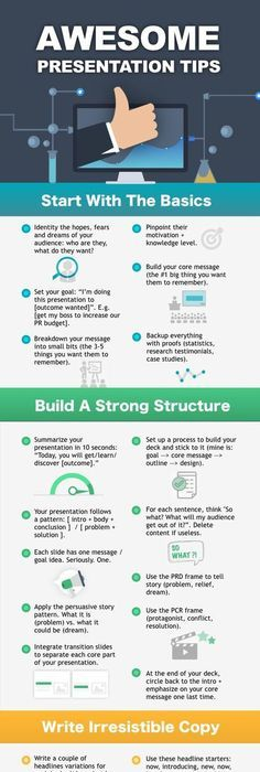 Project Management Terms You Should Know Infographic  Project