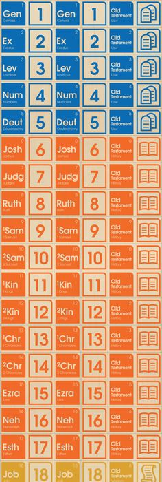 Jesus bible verses bingo game for large groups christian bingo not a verse per se but this is so cool books of the bible fandeluxe Gallery