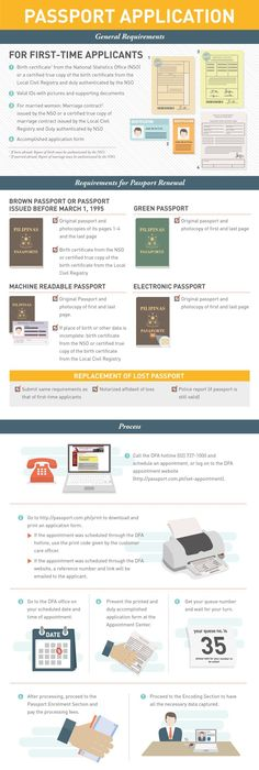 Passport Renewal Form Passport Online Online Passport Application
