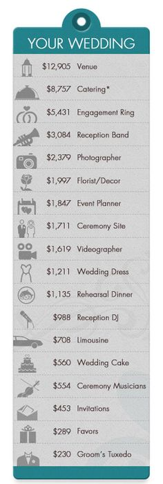 Budget Breakdown For A  Wedding  Budgeting Wedding And