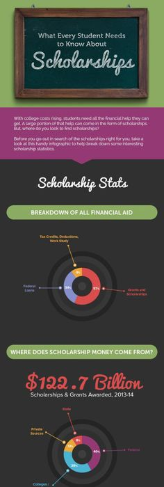 Check out this wonderful college scholarship opportunity! college