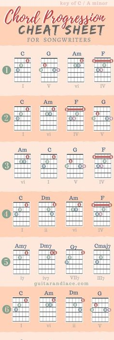 How to Write a Song | Guitar songs, Guitar chords and Hard times
