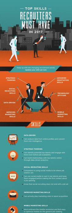 Old School v New School Recruiting Infographic from The