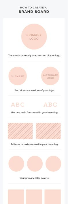 How to Create Your Own Brand Board for your Blog + Free Template - fresh sample business blueprint download