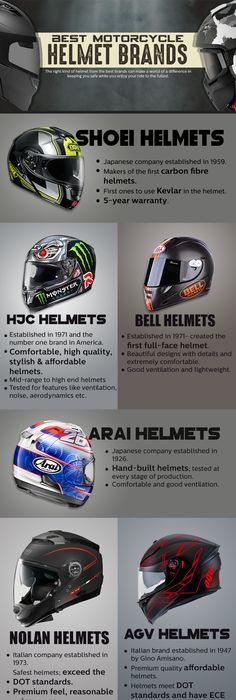 Best Motorcycle Helmet Brands - The right kind of helmet from the best  brands can make