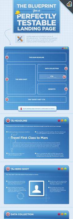 New Timeline for Brands - specs Social Media Pinterest - copy blueprint social media marketing agency