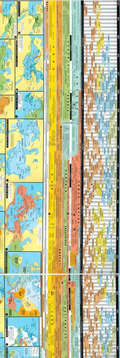 Evolutionhistomap 2500 download it and read it later gdesign world history chart by andreas nothiger gumiabroncs Gallery
