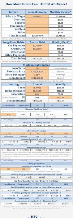 Mortgage Approval Estimate Worksheet Download Form