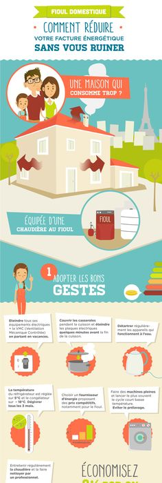 wwwgdfsuez breves 8-eco-gestes-adopter-semaine - consommation energetique d une maison
