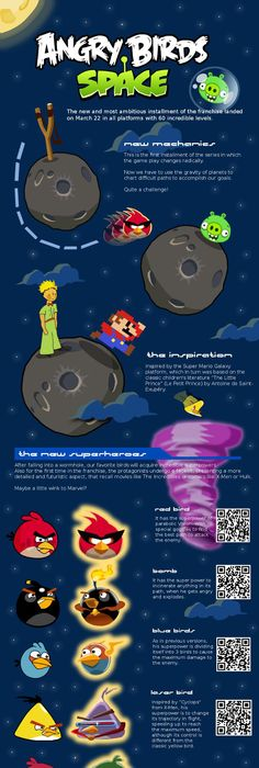 Nasa explains angry birds space in space angry birds bird and in space angry birds bird and gaming voltagebd Images