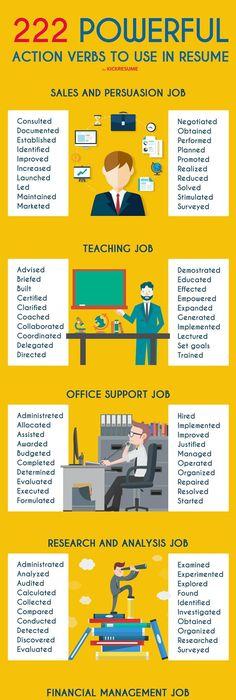 Resume Cheat Sheet #infographic Infographic, Infographics and Life - resume cheat sheet
